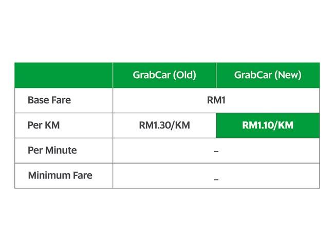 NPL new fare