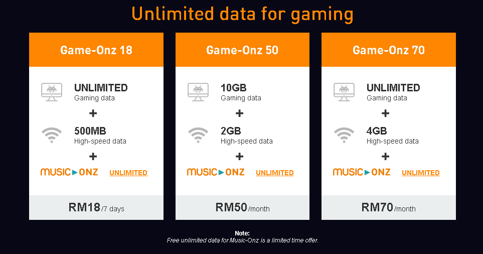 Umobile Introduced Unlimited Game-Onz Data For Gaming