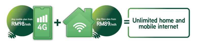 New MaxisONE Prime offers unlimited data for more families