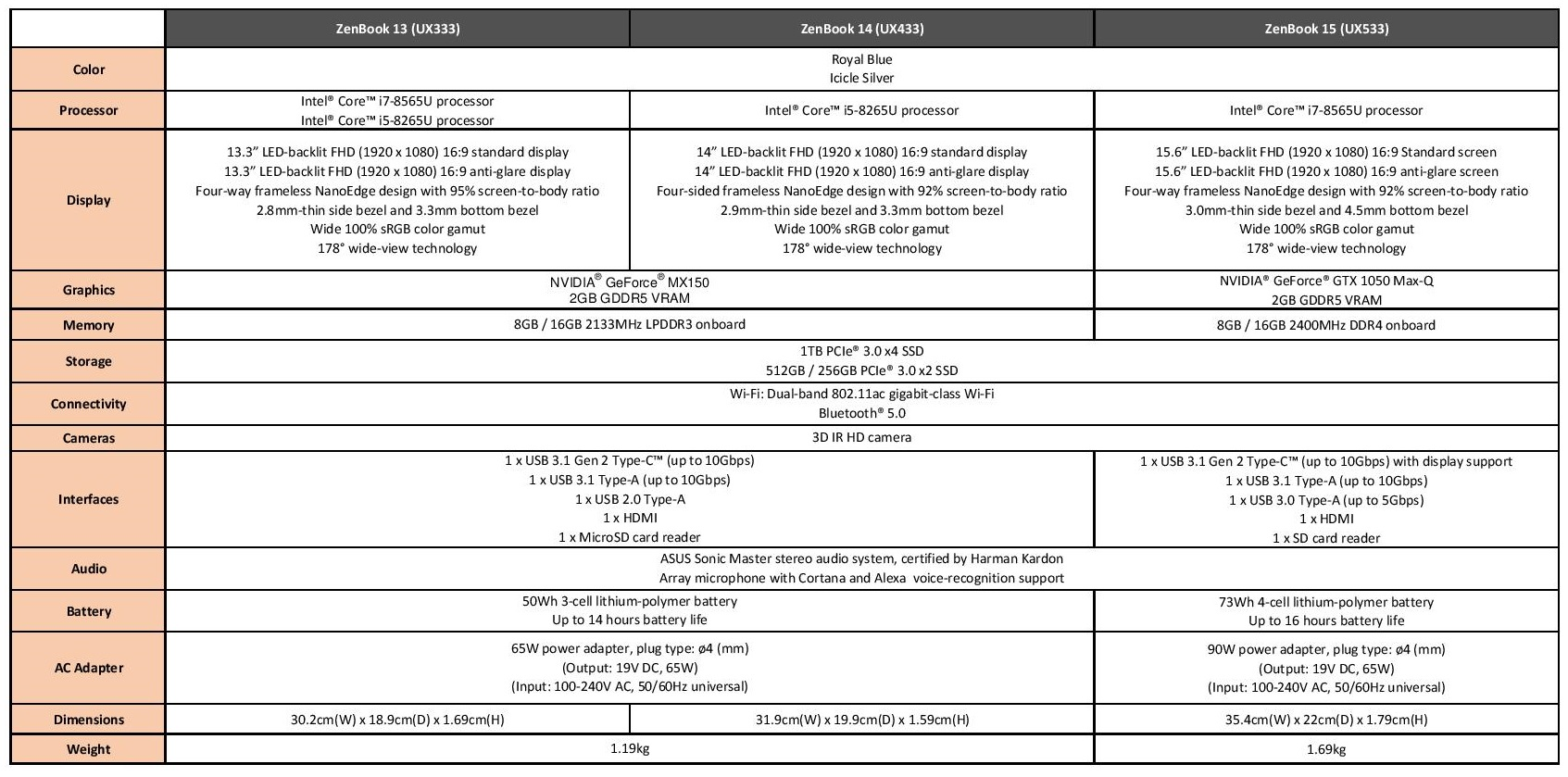zenbook 13,14,15 comparison-page-001