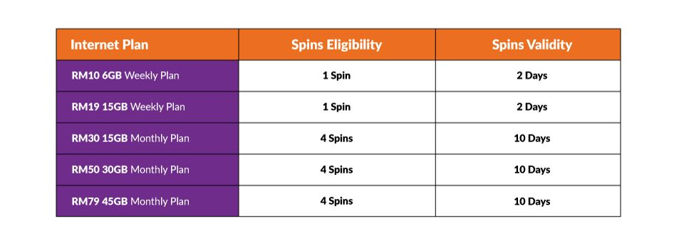 spin to win plan